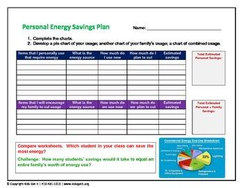 Using Energy - Grades 4-8