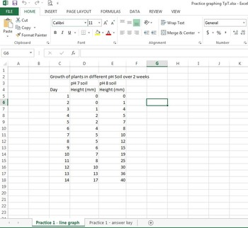 Using Excel to Create Line Graphs in Science
