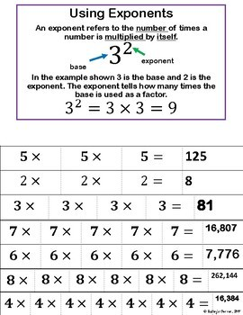 Exponents worksheets for 6th graders