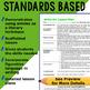 Similes Figurative Language Lesson w/ PPT, Student Workshe