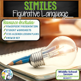 Similes Figurative Language Lesson w/ PPT, Student Workshe