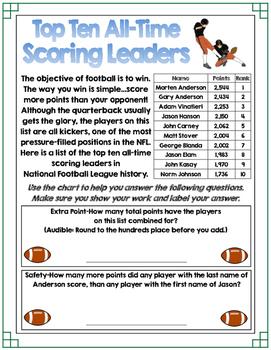 Football Word Problems-Level II--Using Football Stats to Reinforce Math Skills