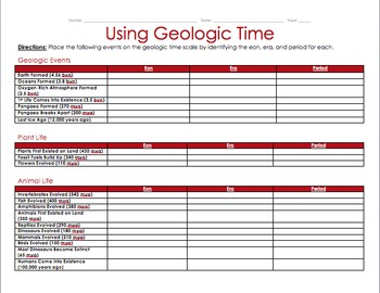 Using Geologic Time
