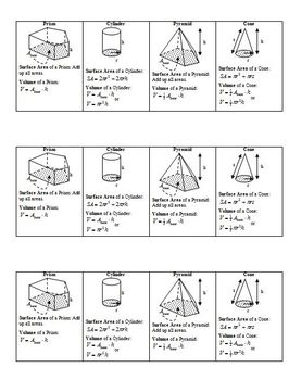 Using Geometry Formulas Forwards and Backwards Spring 2009: With notes
