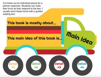 Using Google to Respond to Reading - Main Idea