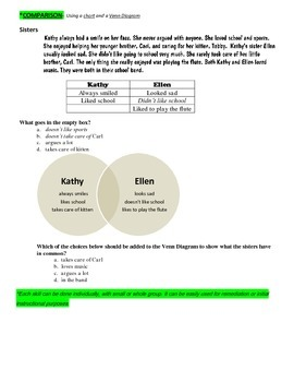 Using Graphic Organizers for Third Graders