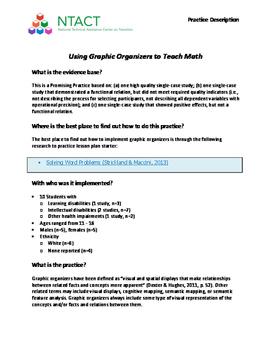 Using Graphic Organizers to Teach Math