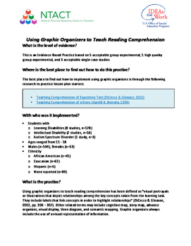 Using Graphic Organizers to Teach Reading Comprehension