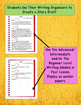 ESL Writing Activities: Writing With the Masters Great for ELL, GEN ED, SPED