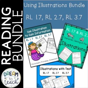 Using Ilustrations to Gain Information Bundle - RL 1.7, RL 2.7, RL 3.7