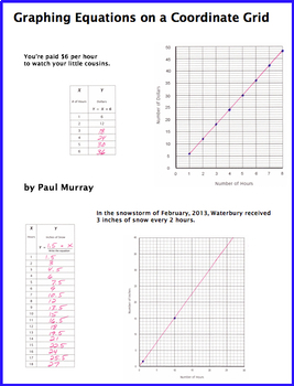 Using Input-output Tables to Graph Equations on a Coordinate Grid