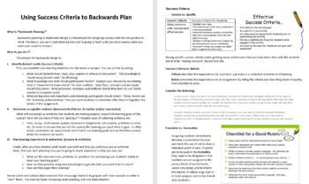 Using Learning Intentions and Success Criteria to Backwards Plan! (Presentation)