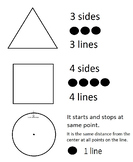 Using Lines to make simple shape