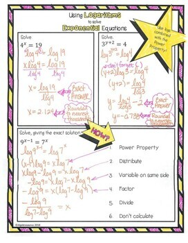 Using Logarithms to Solve Exponential Equations Doodle Graphic Organizer
