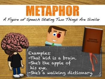 Using Memes To Teach Figurative Language