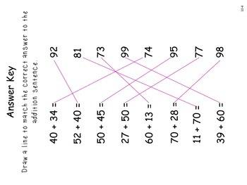Using Mental Math to Add Tens - First Grade enVision Math