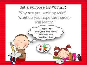 PERSUASIVE WRITING | Boom Cards ELA | persuasive writing activities