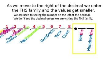 Using Money to Understand Decimals TEK 4.2