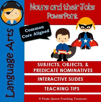 Using Nouns in Sentences – PowerPoint/CCSS Aligned 3rd Grade Up