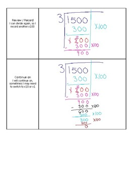 Using Partial Quotients to Divide