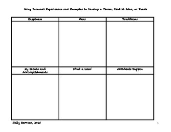 Using Personal Experiences and Examples to Develop Theme o