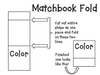 Using Properties to Describe Matter ~ Interactive Science Notebook Pack