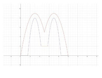 Using Quadratic Functions to Create a McDonald's Logo