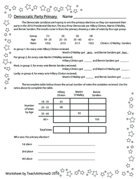 Using Ratios Worksheet; Real World Word Problems: Vote, Election, Democrat Party