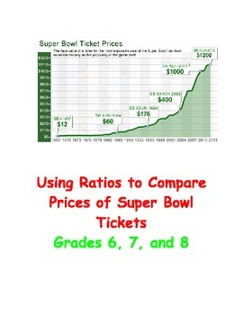 Using Ratios to Study Super Bowl Ticket Prices/Grades 6, 7, 8