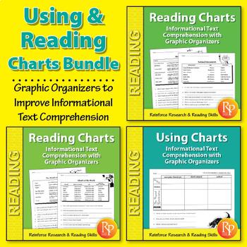 Using & Reading Charts {Bundle}