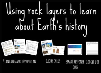 Using Rock Layers - Middle School Science Lesson