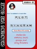 Using Scrabble to Teach the Plot Diagram