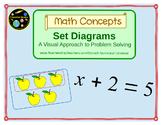 Modeling Algebra with Set Diagrams