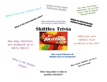 Using Skittles to teach percents