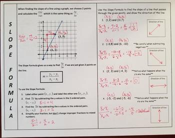 Finding Slope Given 2 Points (Foldables)