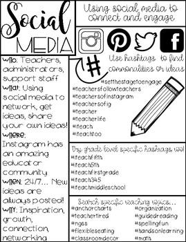 Using Social Media: Professional Development Tool