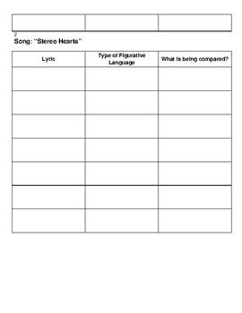 Using Songs to Teach Figurative Language