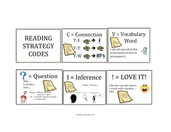 Using Sticky Notes for Reading Comprehension Handout