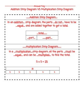 Using Strip Diagrams to Problem Solve Interactive Notebook