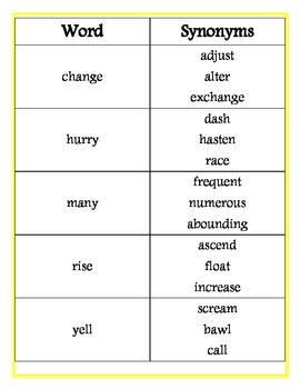 Using Synonyms and Antonyms