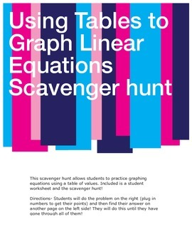 Using Tables to Graph Linear Equations Scavenger Hunt with Student worksheet