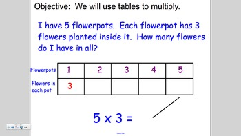 Using Tables to Multiply (Introduction to Multiplication)
