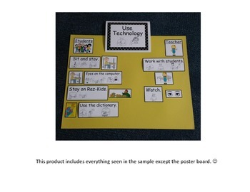Using Technology I-Chart with Sign Language/Visual Supports