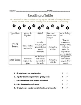 Using Text Features - Comparing Bears