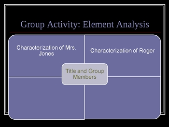"""Using """"Thank You Ma'am"""" in Teaching Story Elements (Plot)"""