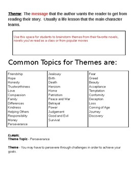 Using Themes in Writing