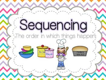 Using Transition words to sequence