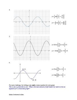 Using Trigonometric Equations to Model Sinusoidal Graphs
