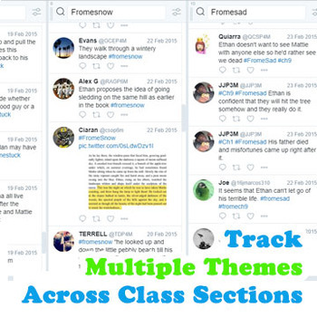 Using Twitter for Novel Study and Homework Annotation