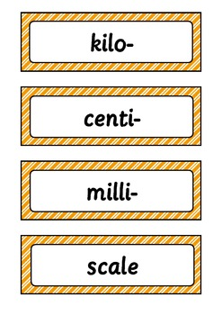 Using Units of Measurement Year Five and Six